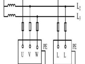 低压配电系统中IT、TT、TN定义及各系统区别